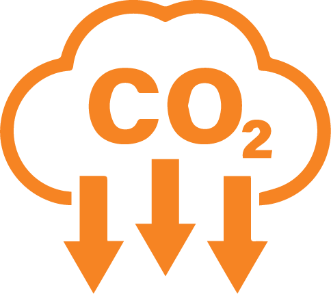CO₂ reduction